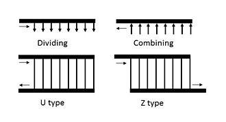 Plate heat exchanger - Manifold arrangement for flow distribution