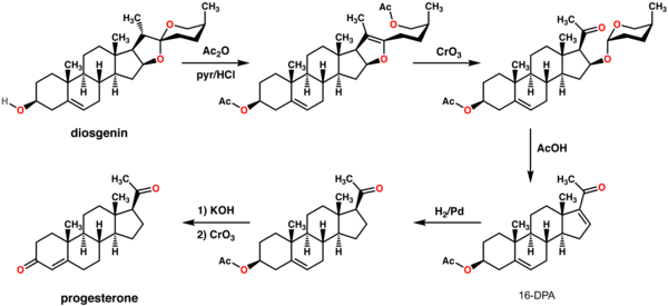 the marker semisynthesis of progesterone from diosgenin