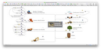 ConceptDraw MINDMAP - ConceptDraw MINDMAP for macOS
