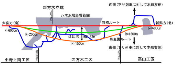 Nakayama tunnel second route change map ja.png