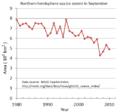 NorthernHemisphere-SeaIceExtent-trend-sep.png