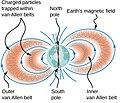 Openstax physics2 11.9a VanAllen-belts.jpg