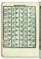 PACIOLI, Luca (Lucas de Burgo S. Sepulchri; c.1445-1517). Somma di arithmetica, geometria, proporzioni e proporzionalità. Venice- Paganinus de Paganinis.jpg