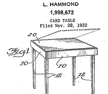 Hammond Card Table Patent Number 1 998 672 Filed On November 28 1932
