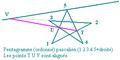 Pentagrammepascalien.PNG