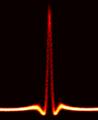 Peregrine soliton in optics.png