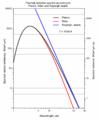 PlanckWienRayleigh log 150dpi en.png
