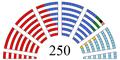 Raspodela mandata 1997.png