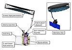 SMAP instrument layout.jpg