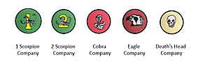 101 Battalion (South Africa) - SWATF 101 Battalion company emblems