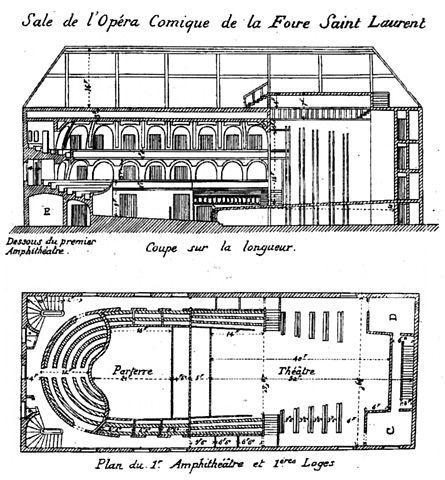 Bon Plan Cul Saône Et Loire