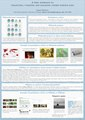 ScidataCon 2018 poster 150 - A wiki approach to collecting, curating and managing citizen science data.pdf