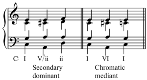 Chromatic mediant - Image: Secondary dominant vs. chromatic mediant