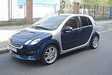 Dimensioni smart forfour