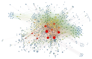 Force-directed graph drawing - Image: Social Network Analysis