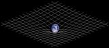 Spacetime curvature.png