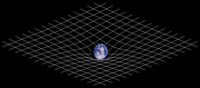 Spacetime curvature schematic