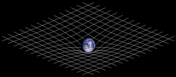 Two-dimensional analogy of space-time distortion. The presence of matter changes the geometry of spacetime, this (curved) geometry being interpreted as gravity. Note that the white lines do not represent the curvature of space, but instead represent the coordinate system imposed on the curved spacetime which would be rectilinear in a flat spacetime
