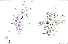 Iris flower data set - Wikipedia