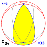 Sphere symmetry group c3v.png