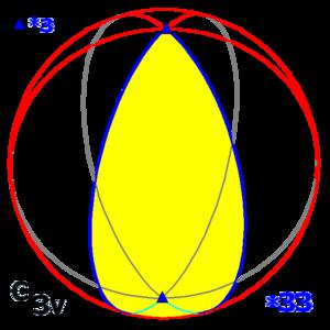 Dihedral group of order 6 - Image: Sphere symmetry group c 3v