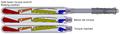 Split beam clicker torque concept.png