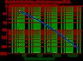 Standard deviation of standard reference range limit.png
