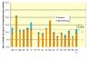 Strompreis EA 2011 Industrie.PNG