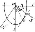 Teknisk Elasticitetslære - Pl4-fig32.png