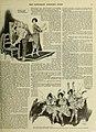 The Saturday evening post (1920) (14597426549).jpg