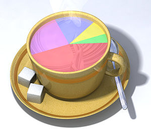 Pictoric pie chart showing the distribution of the wealth created by the commerce of coffee