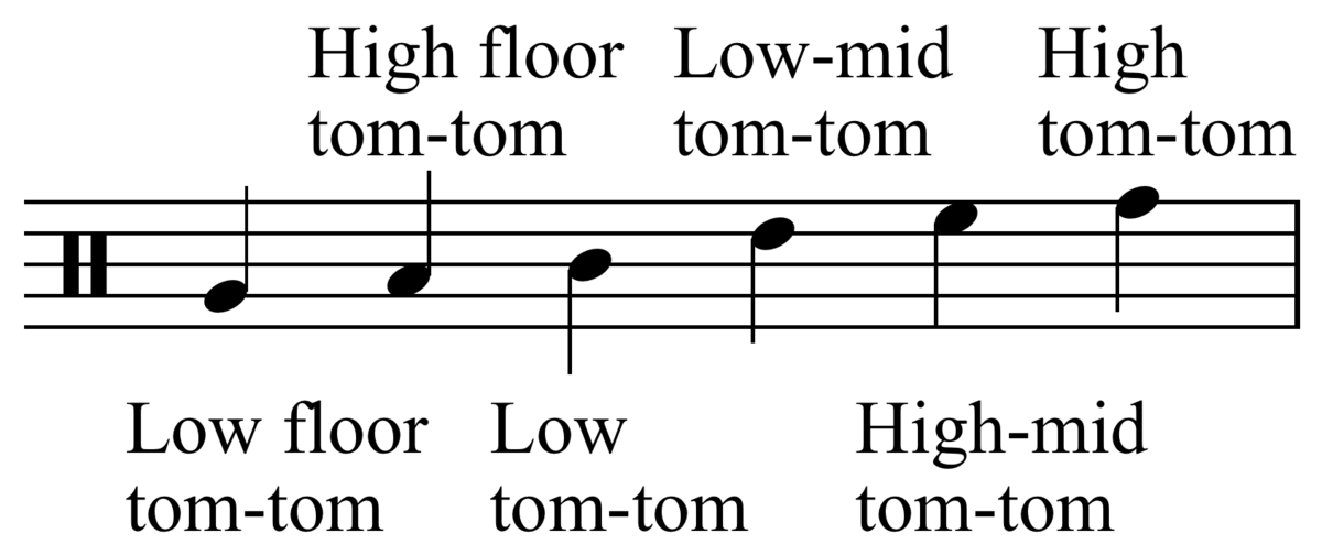 percussion notation