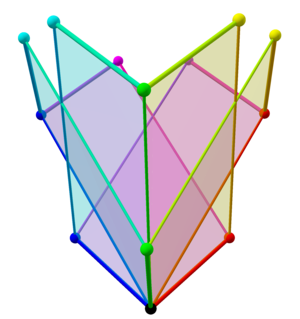 Tree of weak orderings in concertina cube 364.png