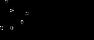 Trimyristin Chemical compound