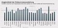UngleichheitEinkommensverteilung.png