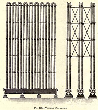 History of manufactured fuel gases - Vertical Air Cooled Condenser