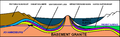 Vredefort crater cross section 2.png