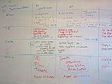 Wikimedia Product Offsite - January 2014 - Photo 10.jpg