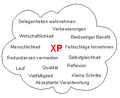 XP-Evolution-Prinzipien.png