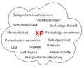 XP-Evolution-Prinzipien.png
