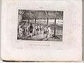 École Royale de Natation, Le Charivari, August 3, 1834 MET DP366355.jpg