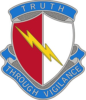 142nd Battlefield Surveillance Brigade - Image: 142nd Bf SB unit insignia