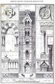 1877 HotelBoylston Boston AmericanArchitect and BuildingNews.png