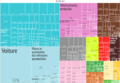 2014 produits allemagne exportation treemap.png