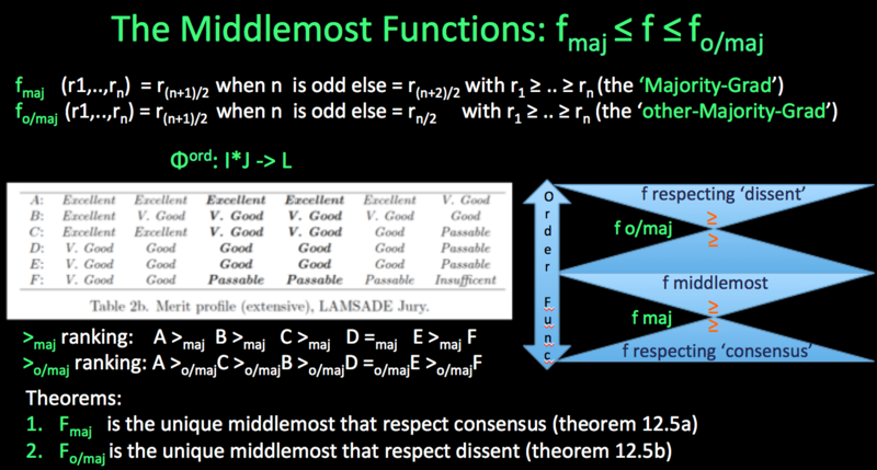 6. Middlemost Function2.png