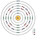 68 erbium (Er) enhanced Bohr model.png