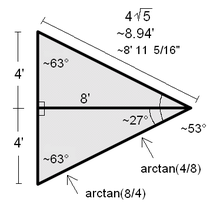 triangle roof panel drawing