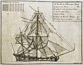 A Yacht or Pleasure Boat in 1717.jpg