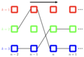 A fragment of the HMM lattice showing two possible paths.png