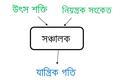 Actuator principle-bn.png